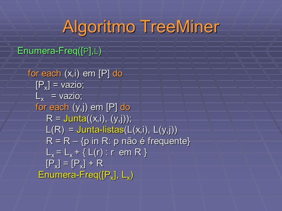 Algoritmo TreeMiner Enumera-Freq([P],L) [Px] = vazio; Lx = vazio;